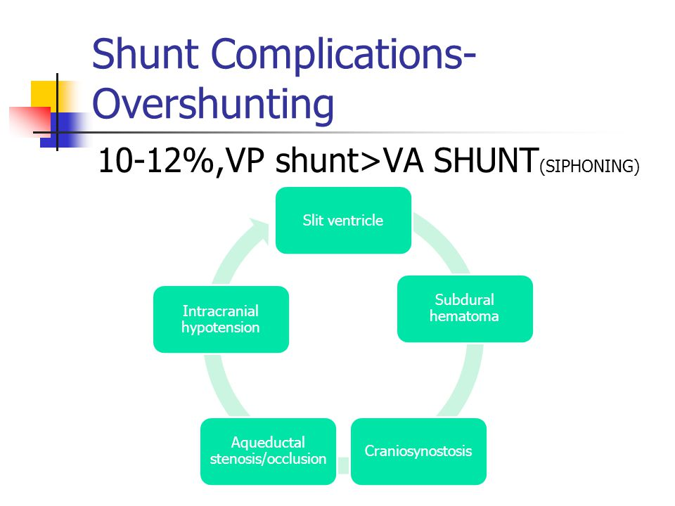 Shunt Complications- Overshunting