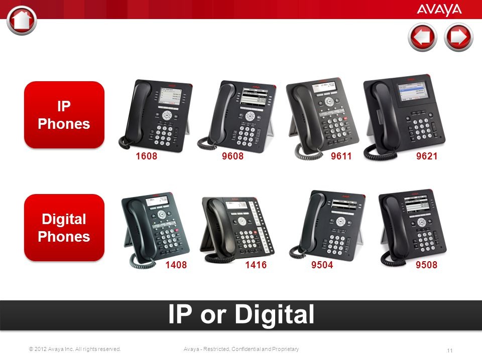 IP or Digital IP Phones Digital Phones 9621 9608 1608 9611 9508 9504