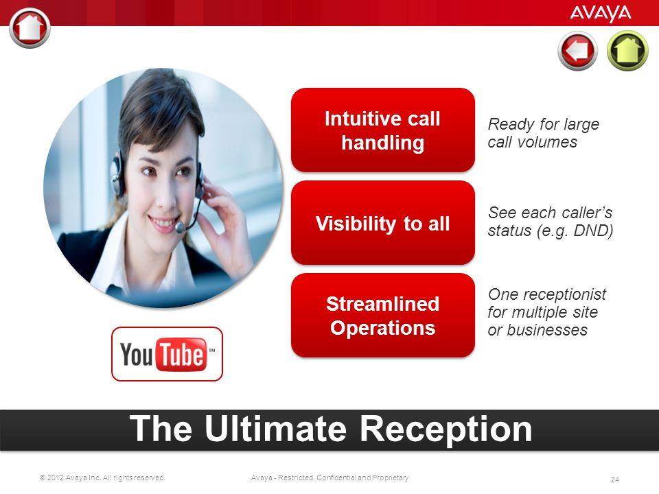 Intuitive call handling Streamlined Operations