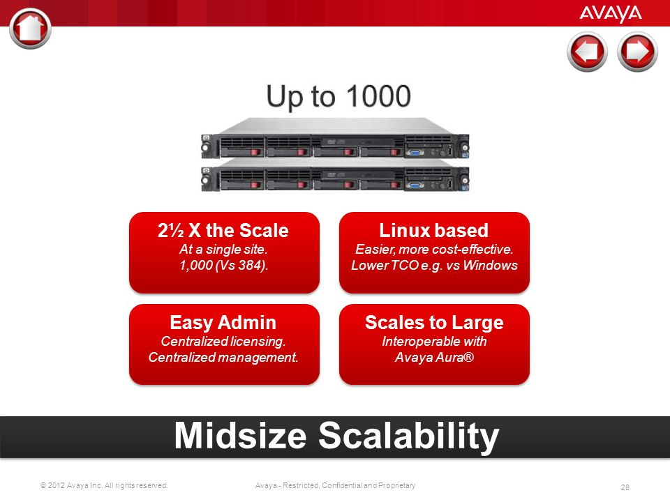 Midsize Scalability 2½ X the Scale Linux based Easy Admin