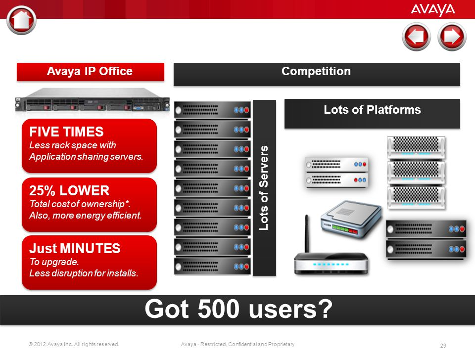 Got 500 users FIVE TIMES 25% LOWER Just MINUTES Avaya IP Office