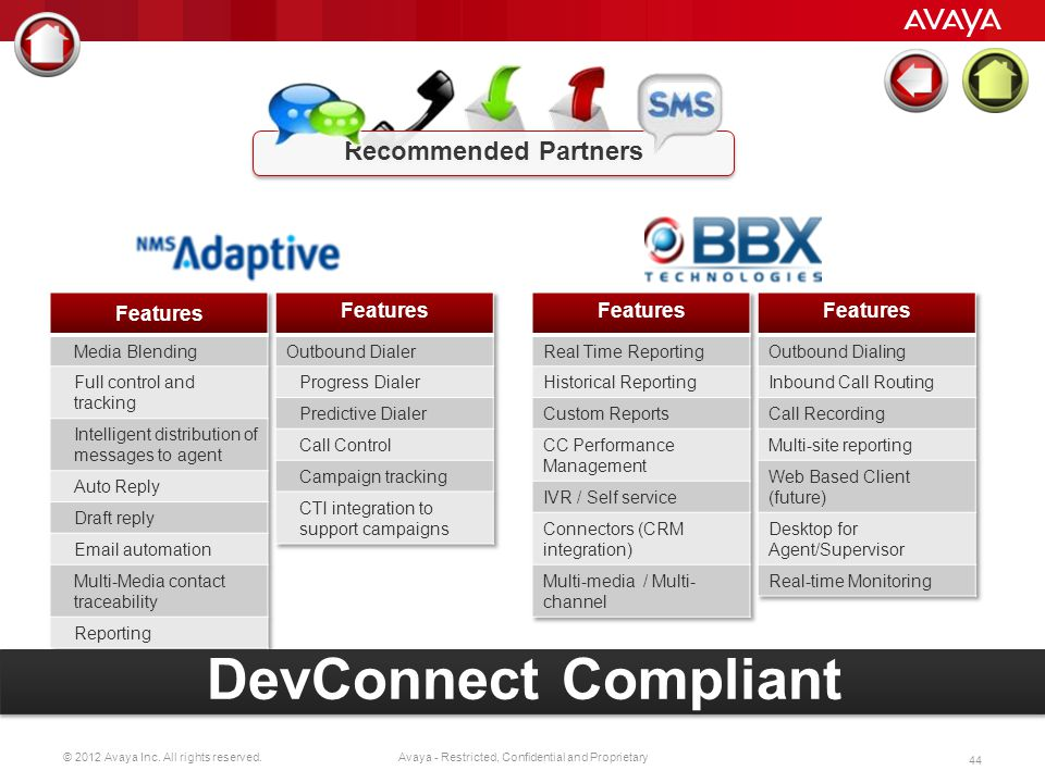 DevConnect Compliant Recommended Partners Features Features Features