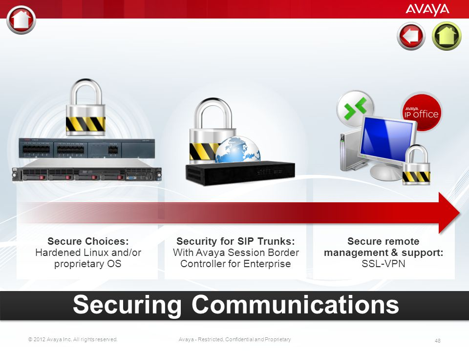 Security for SIP Trunks: