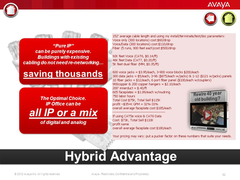 Hybrid Advantage all IP or a mix saving thousands Pure IP