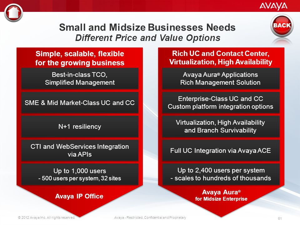 Small and Midsize Businesses Needs Different Price and Value Options