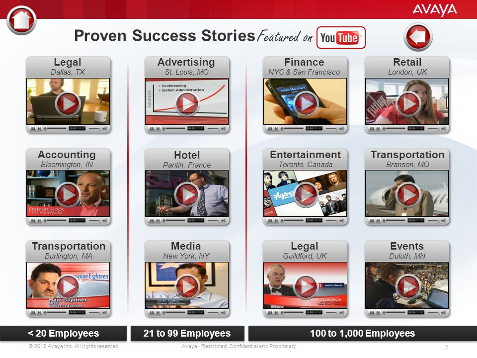 Proven Success Stories