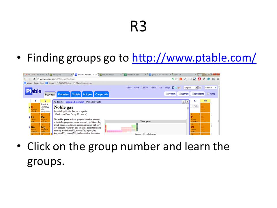 R3 Finding groups go to http://www.ptable.com/
