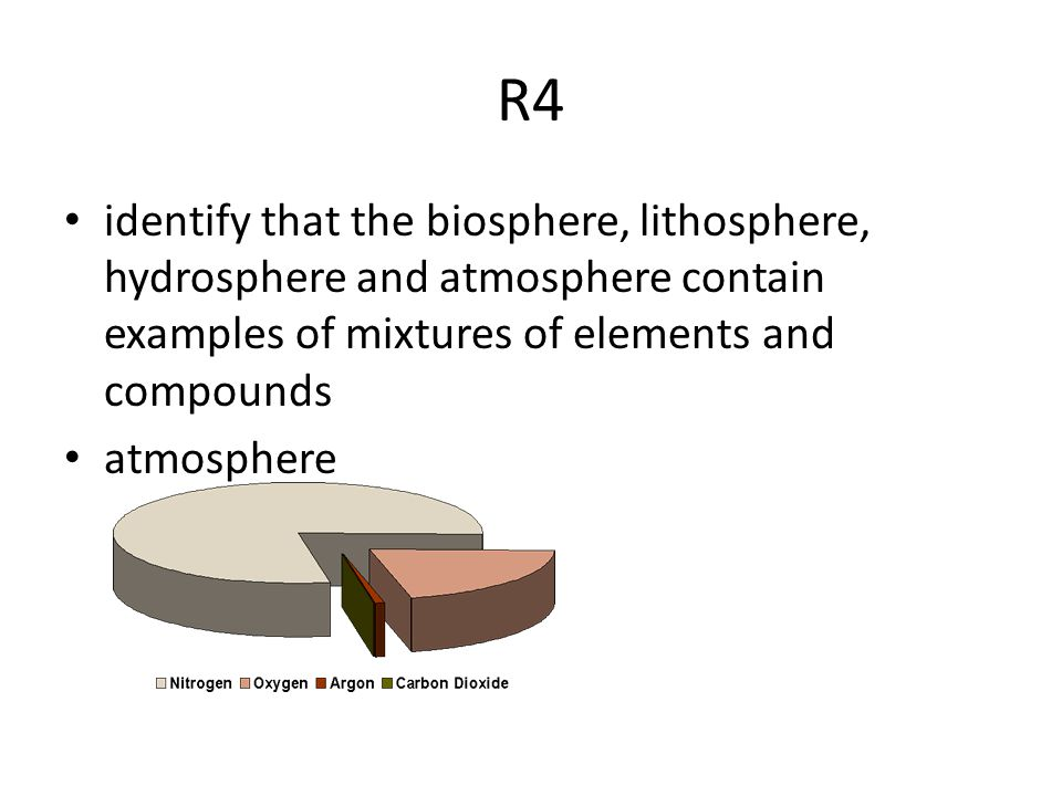 R4 identify that the biosphere, lithosphere, hydrosphere and atmosphere contain examples of mixtures of elements and compounds.