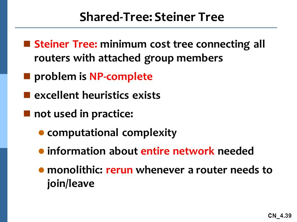 Shared-Tree: Steiner Tree