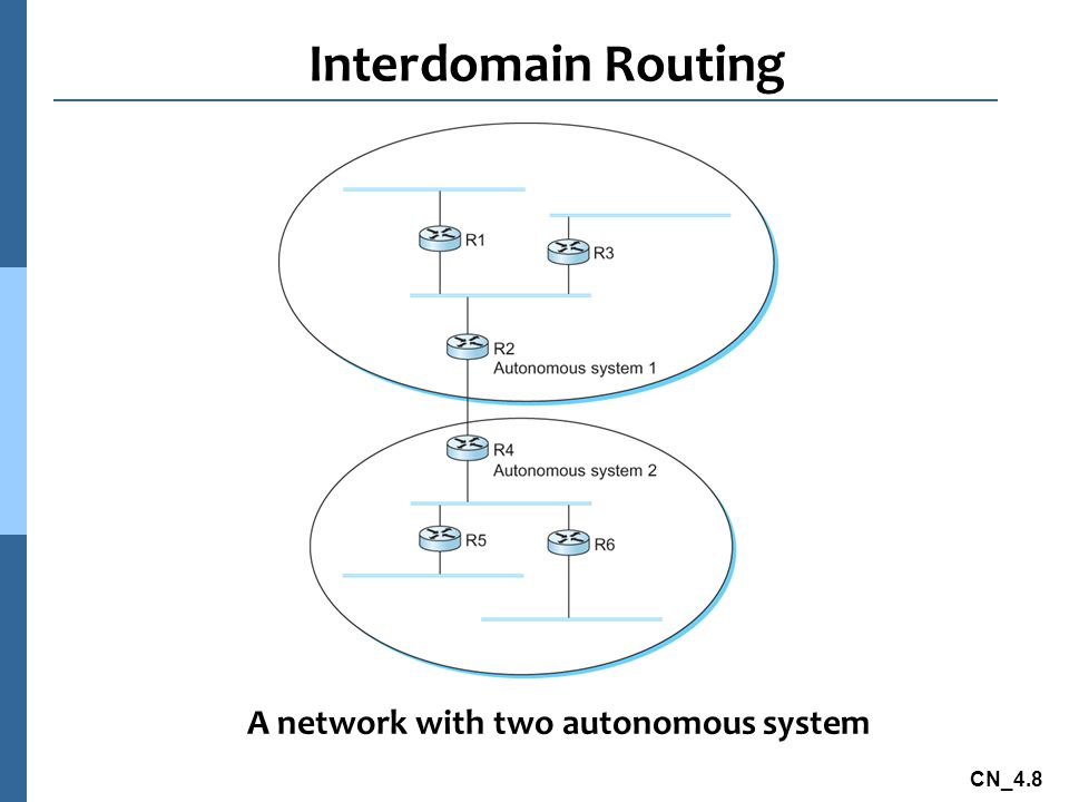 A network with two autonomous system
