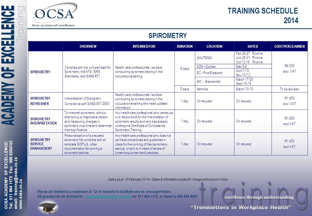 TRAINING SCHEDULE 2014 SPIROMETRY OVERVIEW INTENDED FOR DURATION