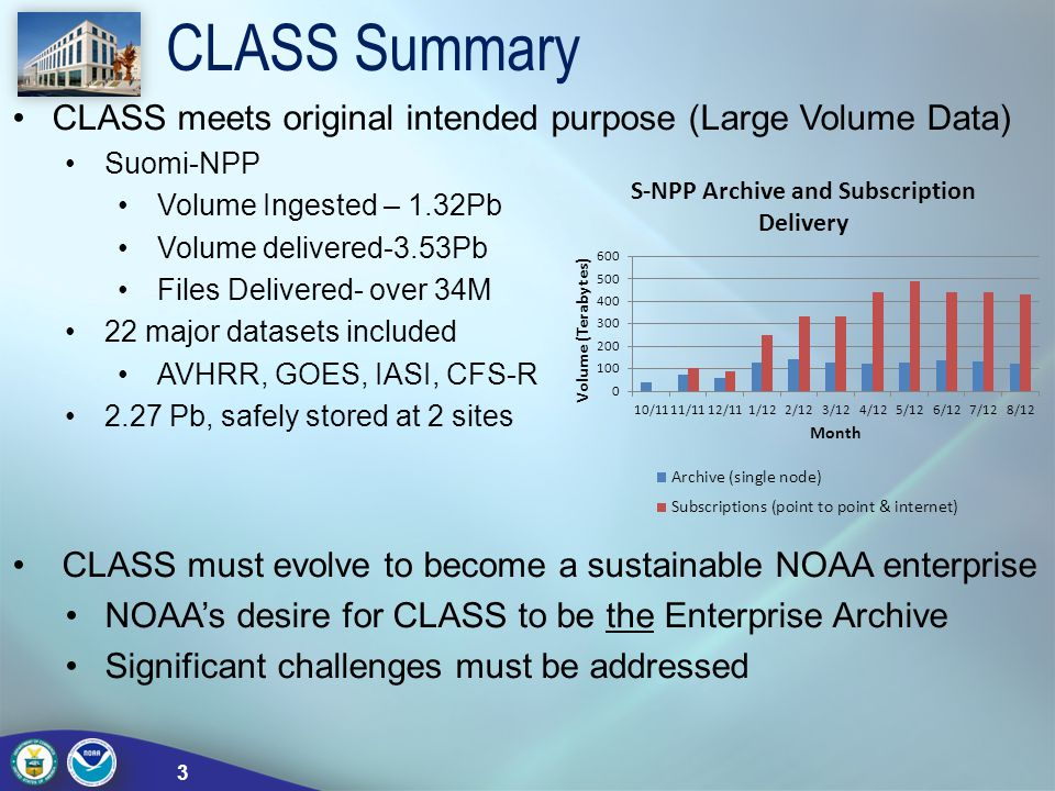 CLASS Summary CLASS meets original intended purpose (Large Volume Data) Suomi-NPP. Volume Ingested – 1.32Pb.