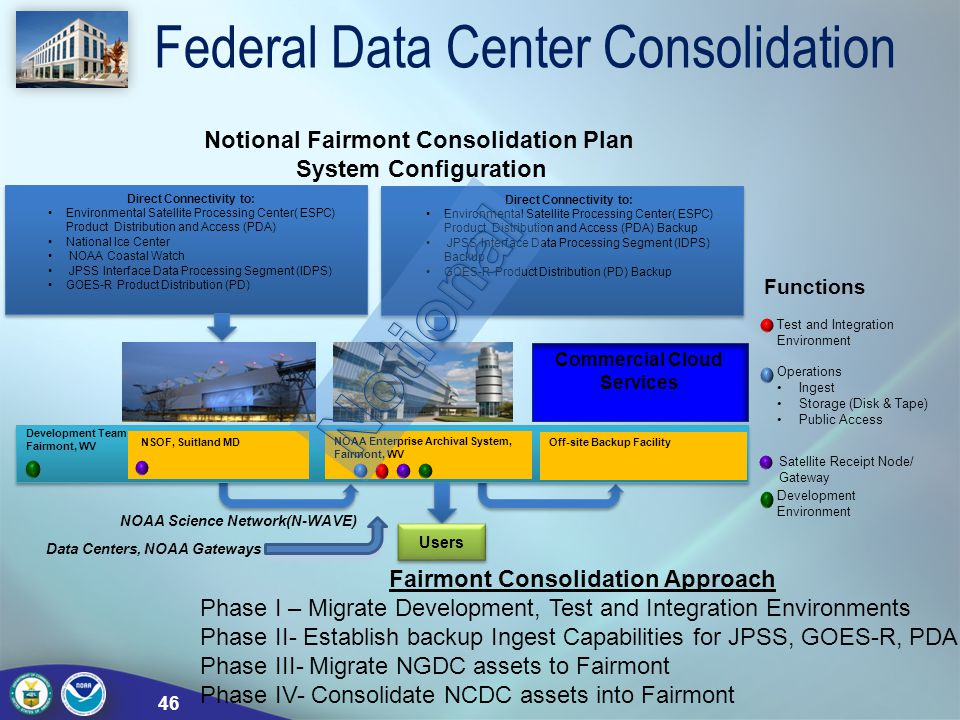 Notional Fairmont Consolidation Plan