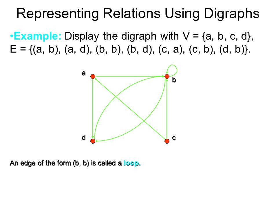 Representing Relations Using Digraphs