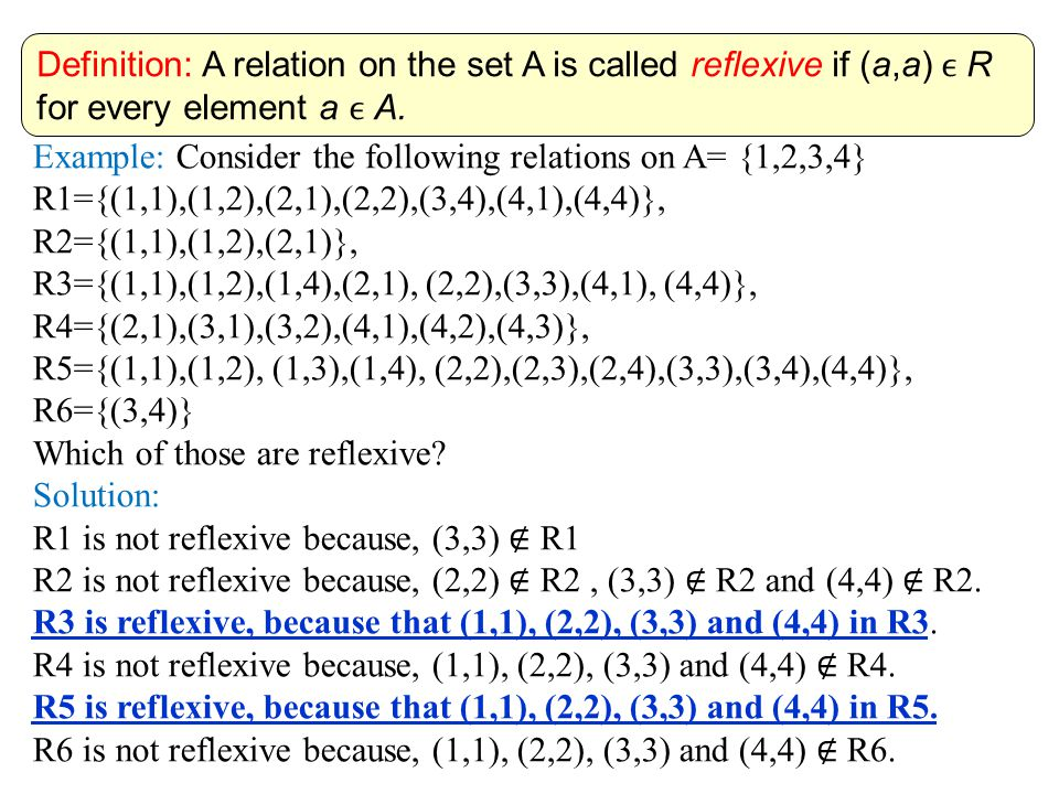Definition: A relation on the set A is called reflexive if (a,a) ϵ R