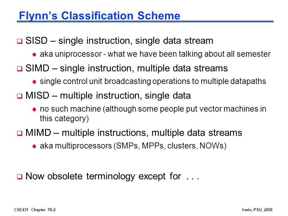 Flynn's Classification Scheme