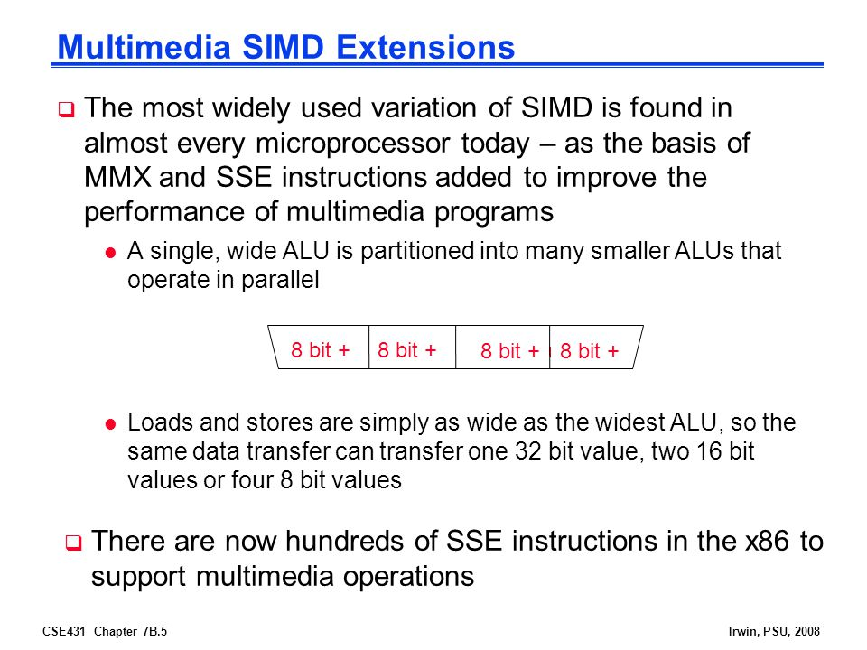 Multimedia SIMD Extensions