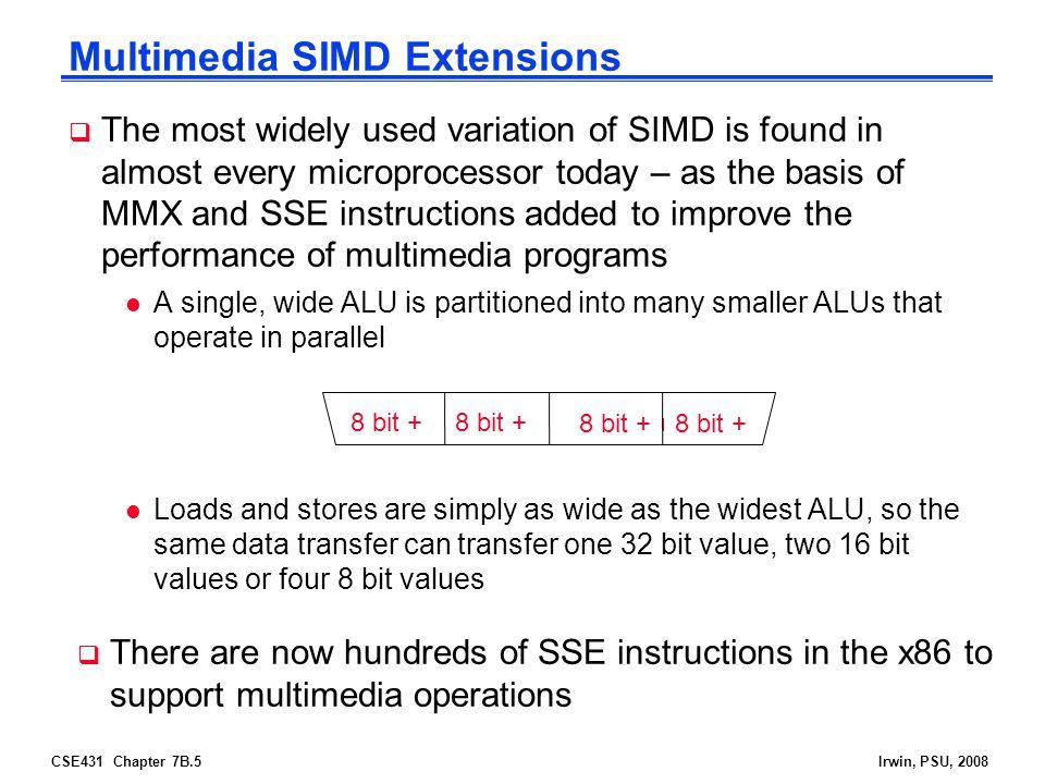 Multimedia SIMD Extensions