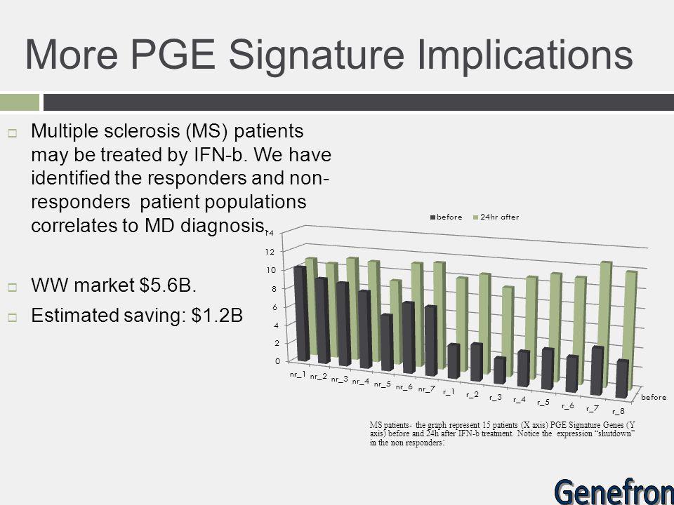 More PGE Signature Implications
