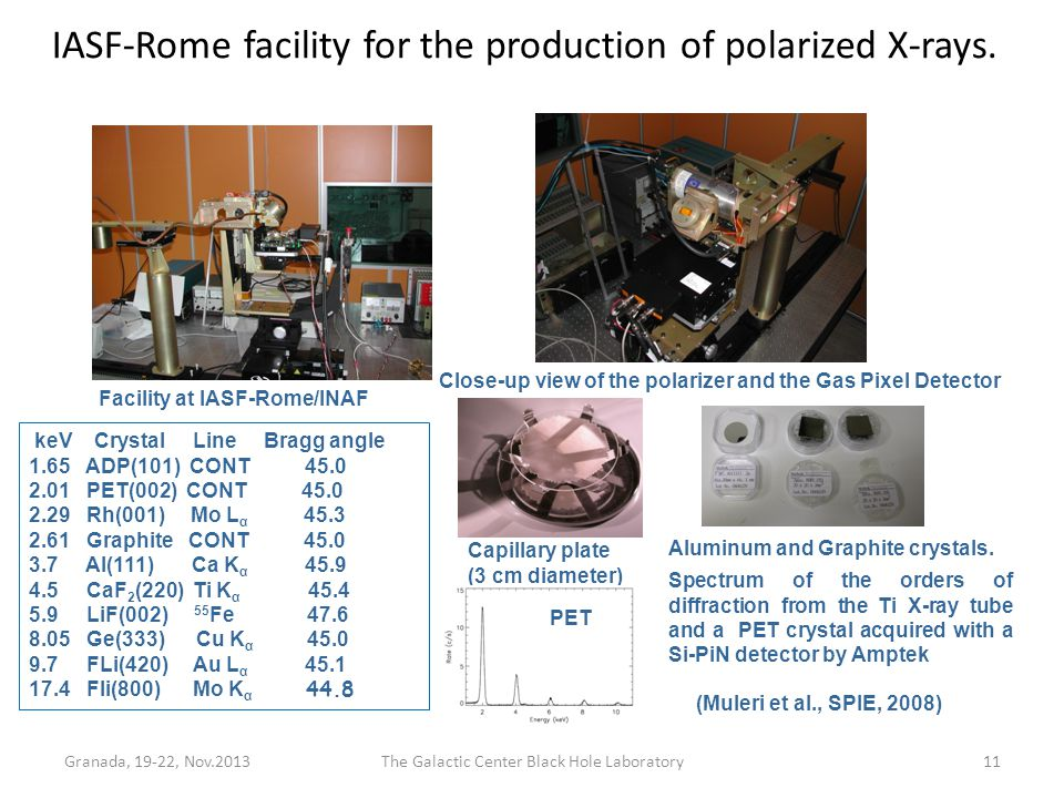 IASF-Rome facility for the production of polarized X-rays.
