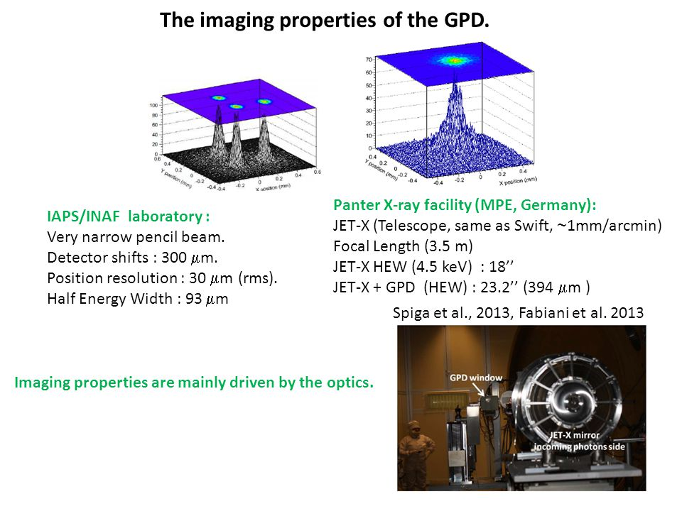 The imaging properties of the GPD.