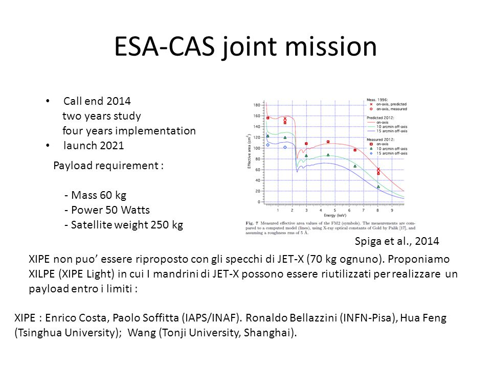 ESA-CAS joint mission Call end 2014 two years study