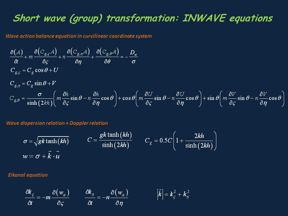 Short wave (group) transformation: INWAVE equations