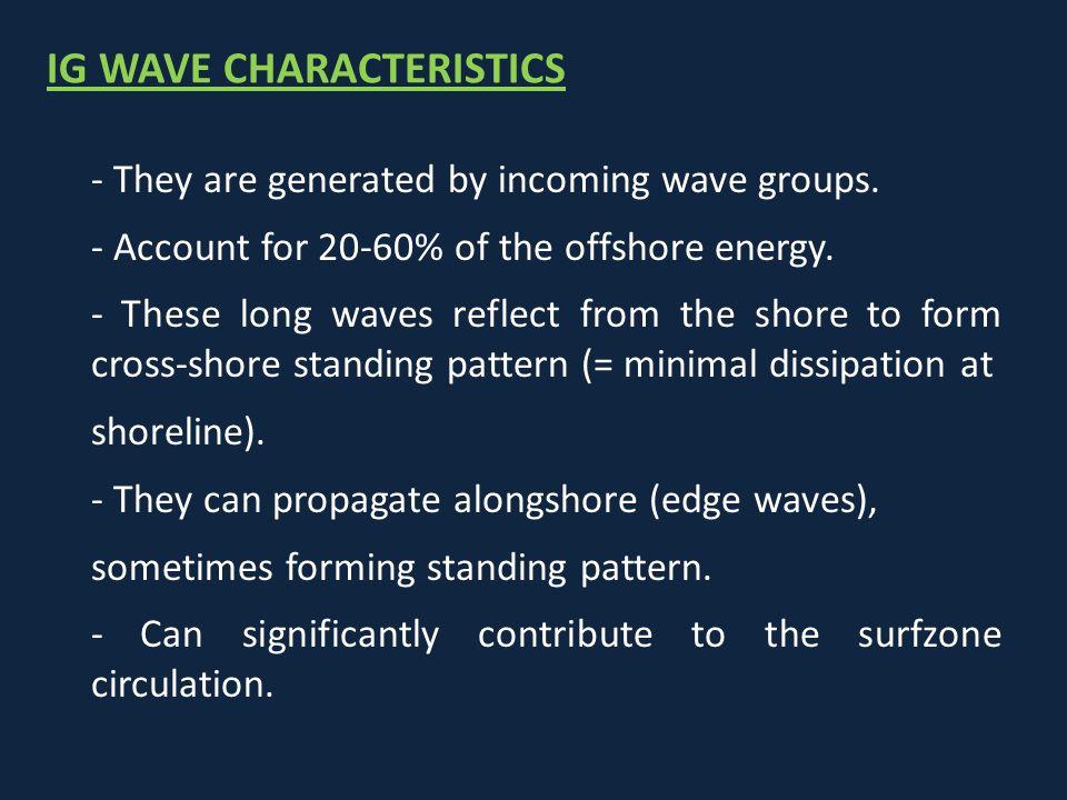 IG WAVE CHARACTERISTICS