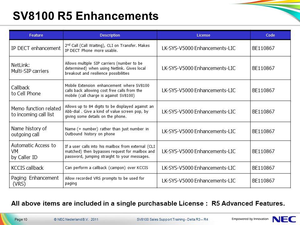 SV8100 R5 Enhancements Feature. Description. License. Code. IP DECT enhancement.