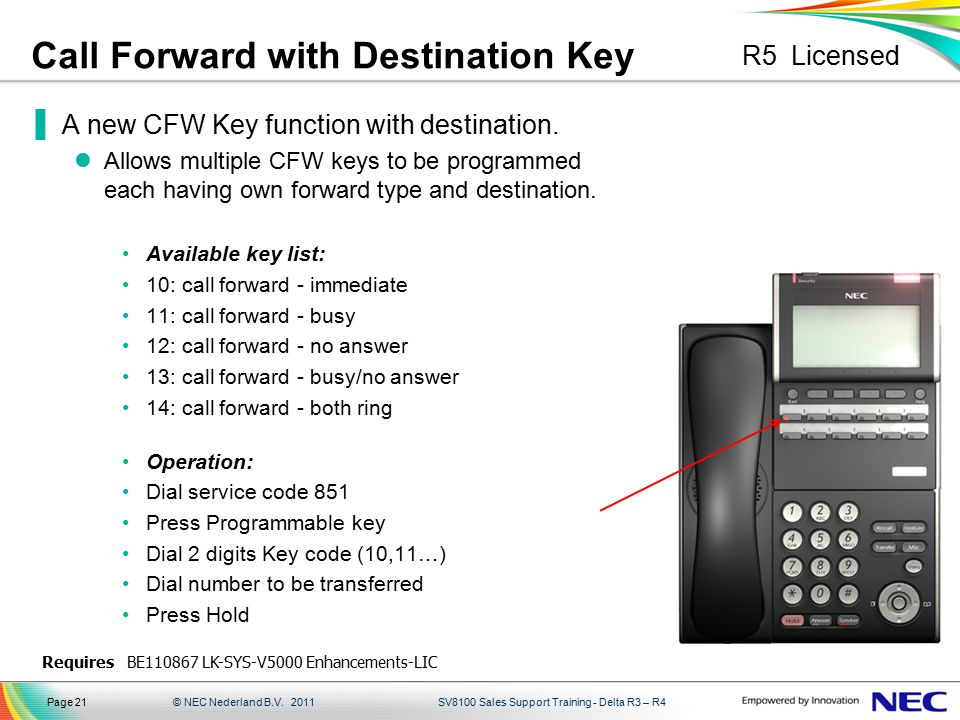 Call Forward with Destination Key