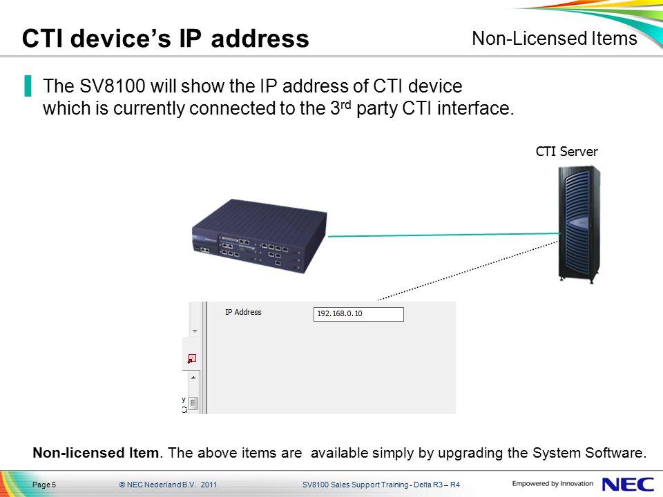 CTI device's IP address
