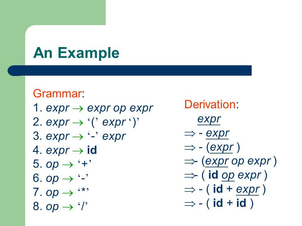 An Example Grammar: 1. expr  expr op expr 2. expr  '(' expr ')' 3. expr  '-' expr 4. expr  id 5. op  '+'