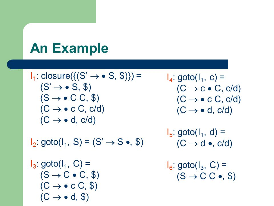 An Example I1: closure({(S'   S, $)}) = I4: goto(I1, c) =