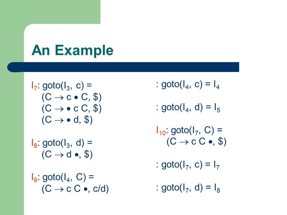 An Example : goto(I4, c) = I4 I7: goto(I3, c) = (C  c  C, $)