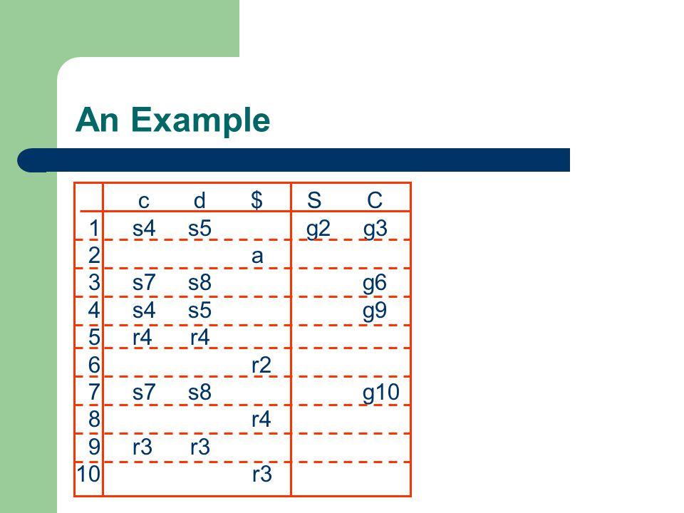 An Example c d $ S C 1 s4 s5 g2 g3 2 a 3 s7 s8 g6 4 s4 s5 g9 5 r4 r4