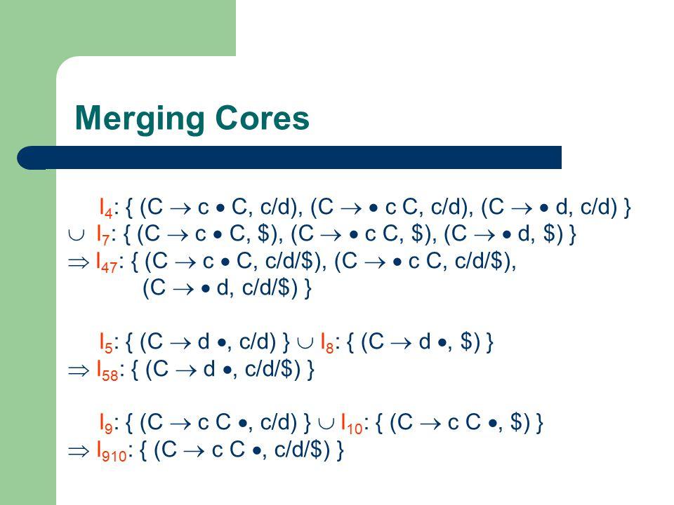 Merging Cores I4: { (C  c  C, c/d), (C   c C, c/d), (C   d, c/d) }  I7: { (C  c  C, $), (C   c C, $), (C   d, $) }
