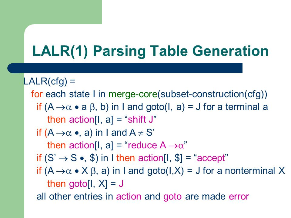 LALR(1) Parsing Table Generation