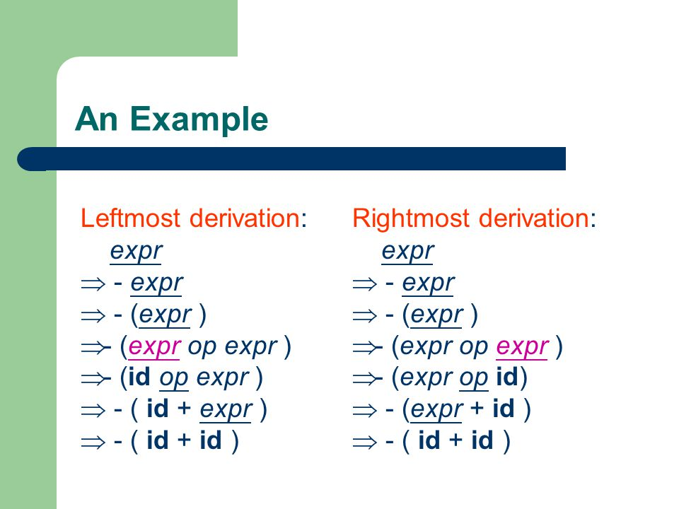 An Example Leftmost derivation: expr  - expr  - (expr )