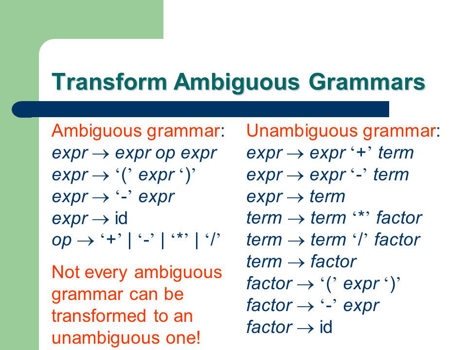 Transform Ambiguous Grammars