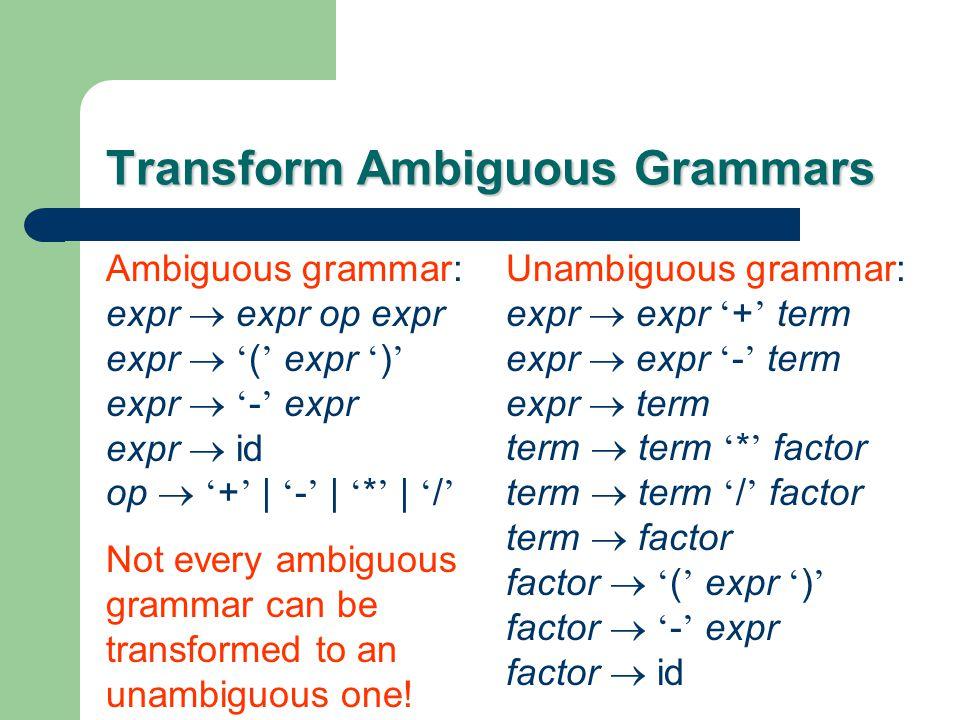 Transform Ambiguous Grammars