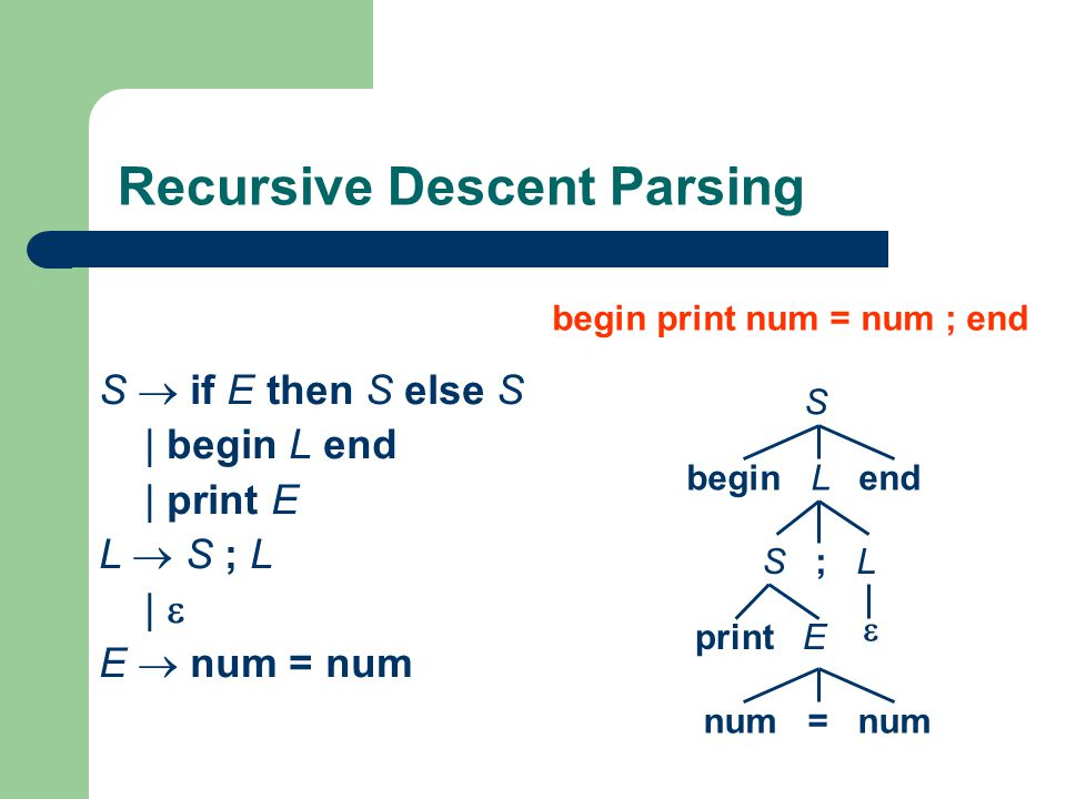 Recursive Descent Parsing
