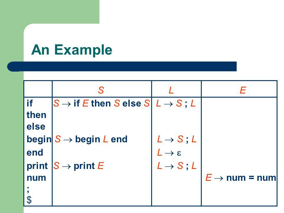 An Example S L E if S  if E then S else S L  S ; L then else