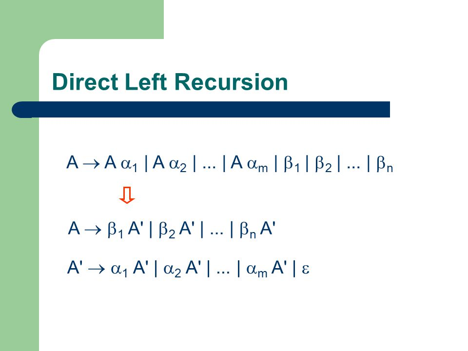 Direct Left Recursion A  A 1 | A 2 | ... | A m | 1 | 2 | ... | n. A  1 A | 2 A | ... | n A
