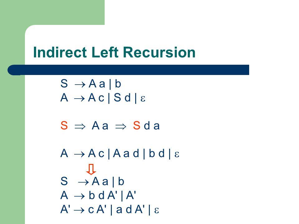 Indirect Left Recursion