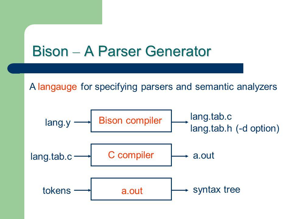 Bison – A Parser Generator