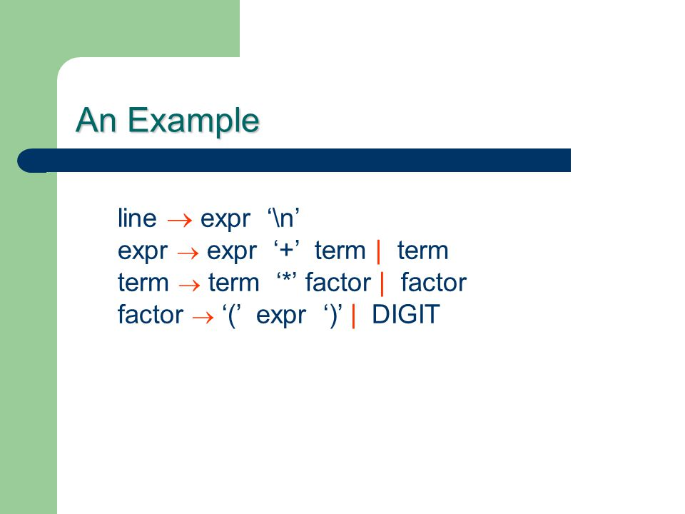 An Example line  expr '\n' expr  expr '+' term | term