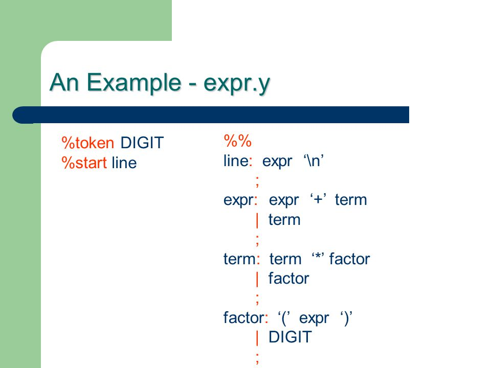An Example - expr.y %% %token DIGIT line: expr '\n' %start line ;