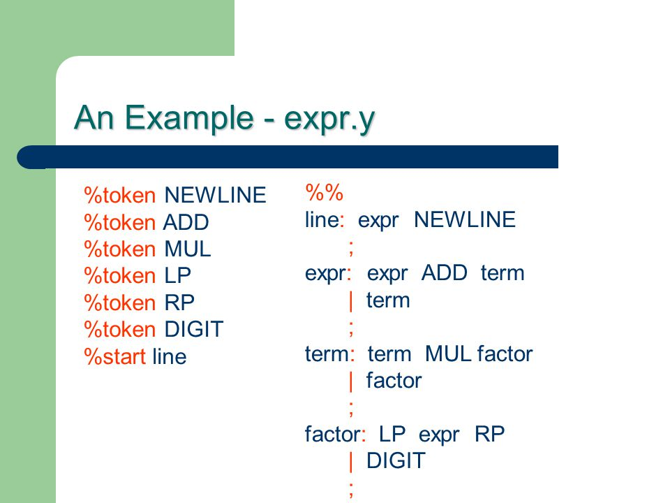 An Example - expr.y %% %token NEWLINE line: expr NEWLINE %token ADD ;