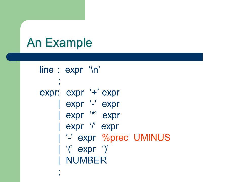 An Example line : expr '\n' ; expr: expr '+' expr | expr '-' expr