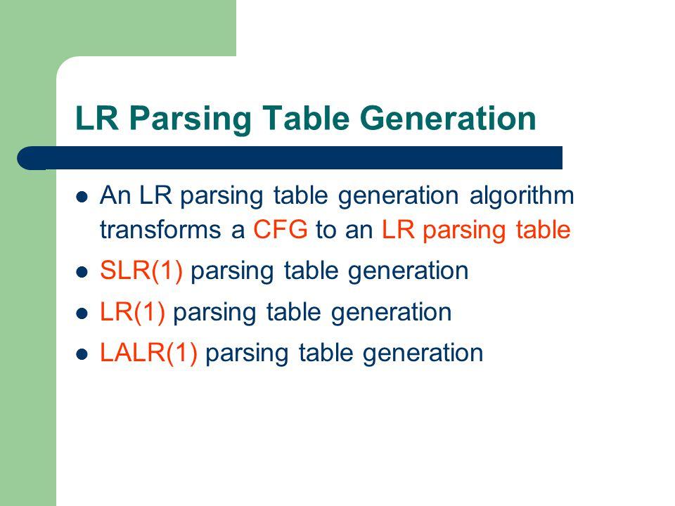 LR Parsing Table Generation